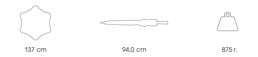 Фото розмір парасолі BLUNT XL